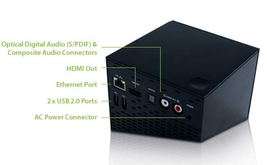 photo of the back of a Boxee